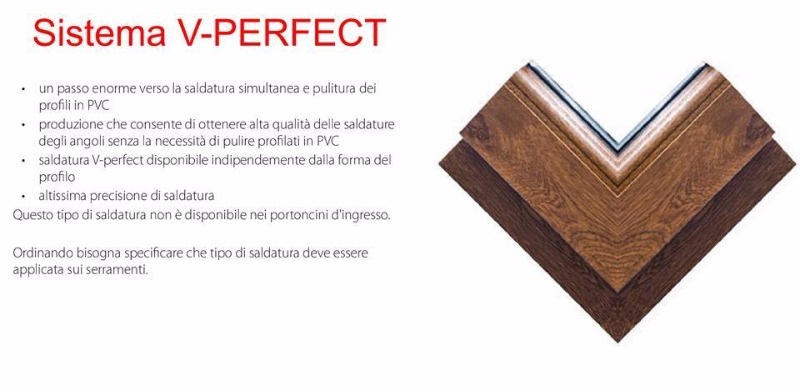 Windotherm  vi offre il sistema V-Perfect