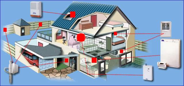 Installazione Antifurto Casa
