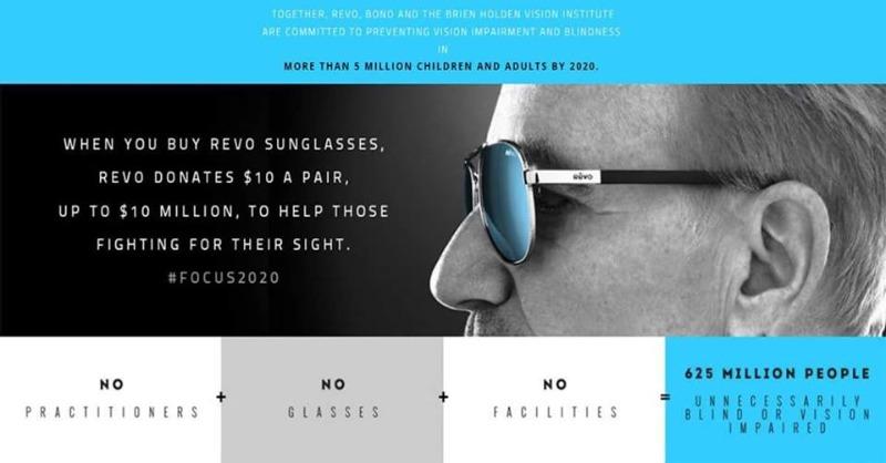 Occhiali REVO Polarizzati Made USA
